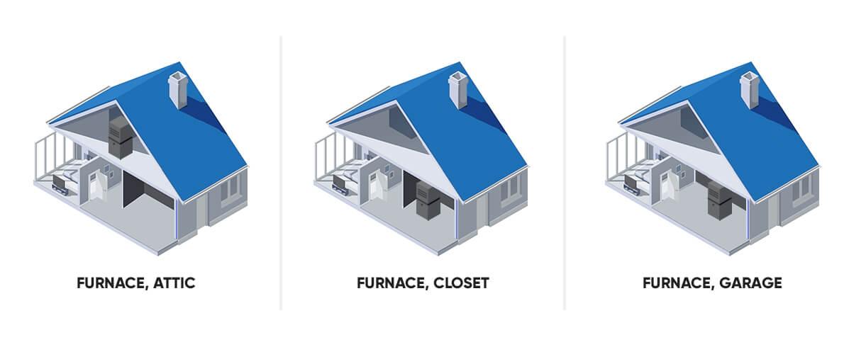Furnace Only | Shop | newACunit.com