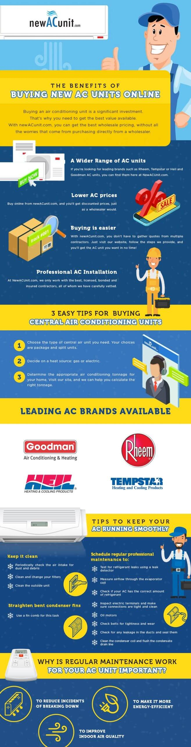 The Benefits of Buying New AC Units Online | Blog | NewACUnit.com