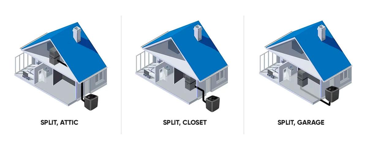 Split System | Shop | newACunit.com